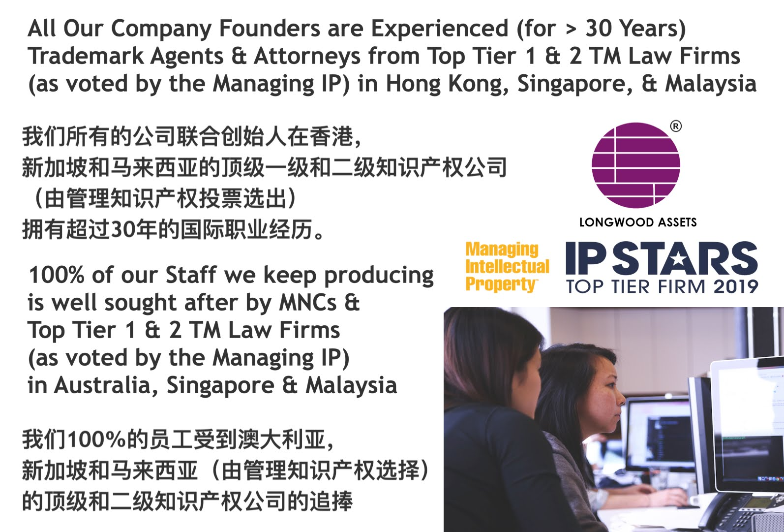 Trademark Agent Malaysia