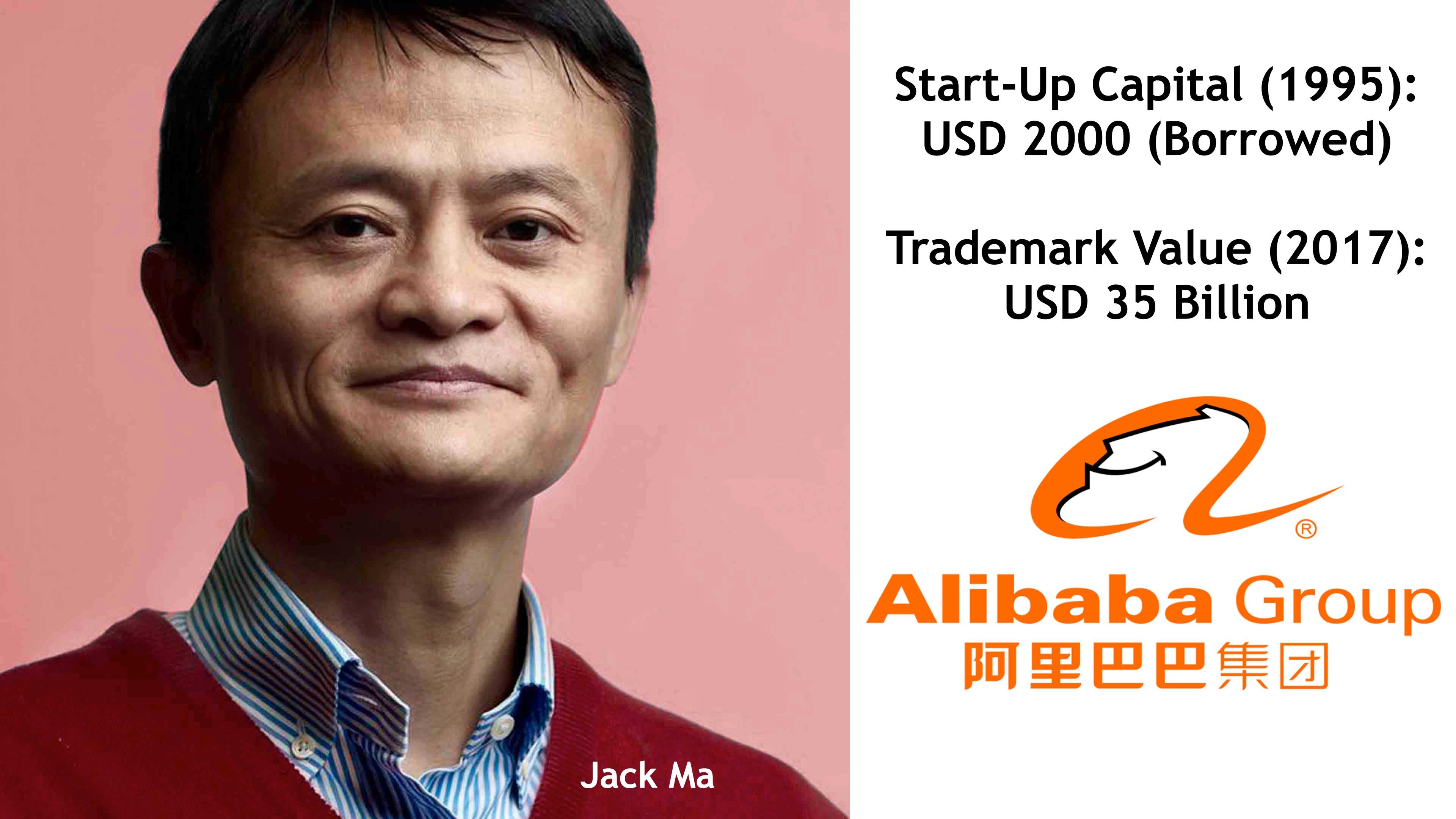 Jack Ma Alibaba Trademark Value