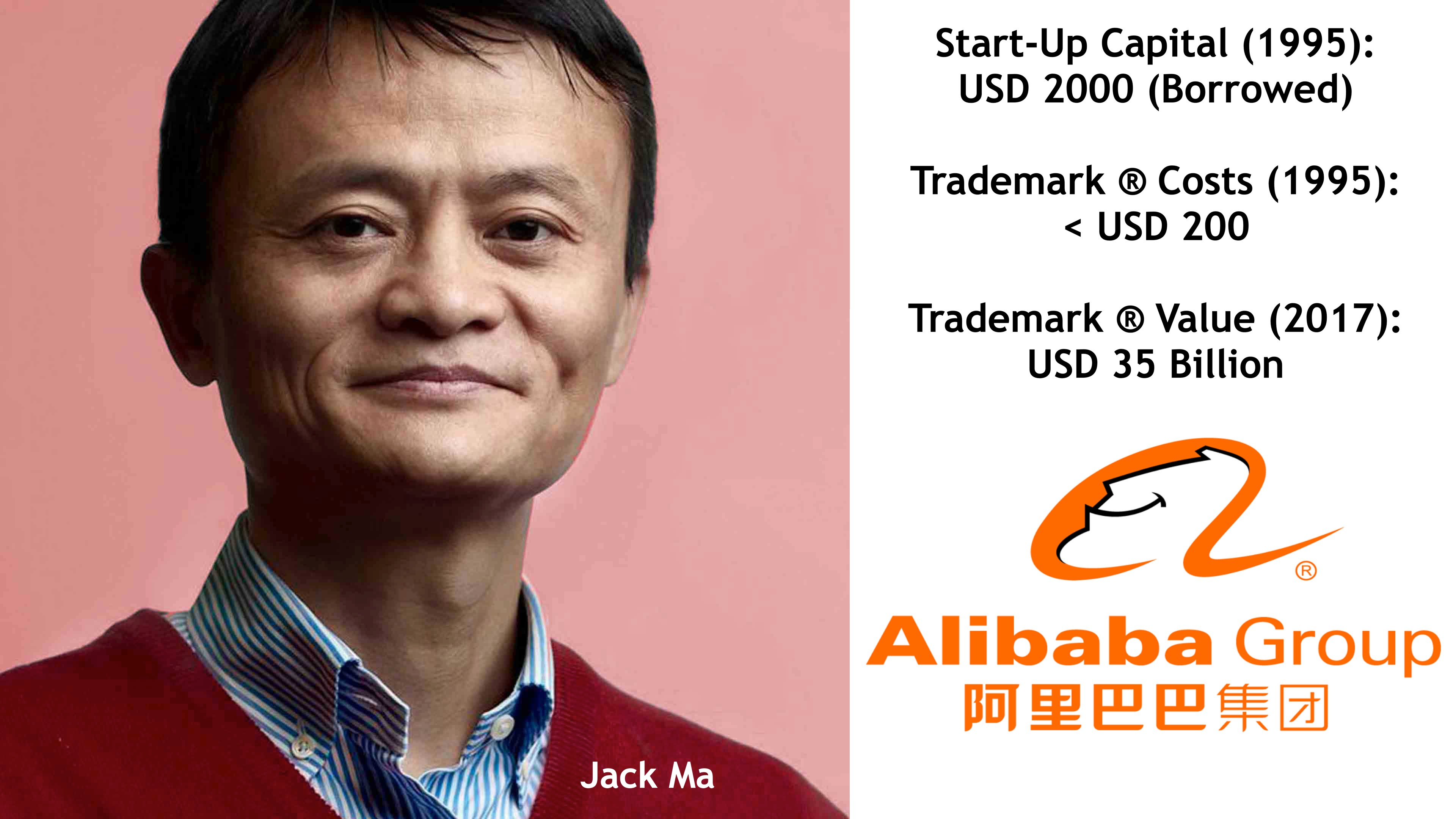 Jack Ma Alibaba Trademark Value
