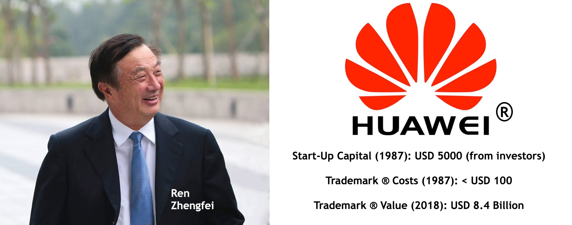 Ren Zhengfei Huawei Trademark Value