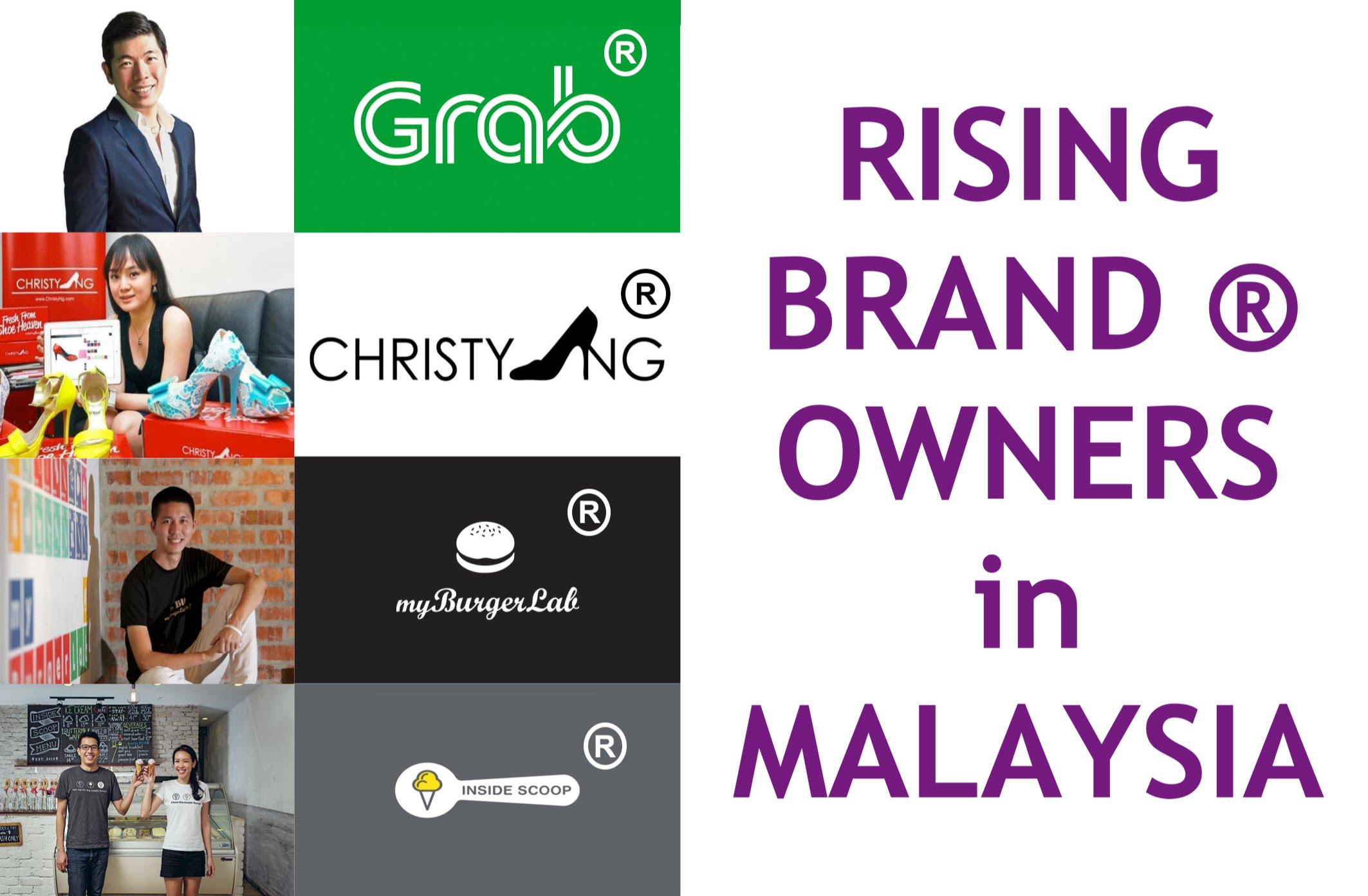 Rising Brand & Trademark Owner In Malaysia