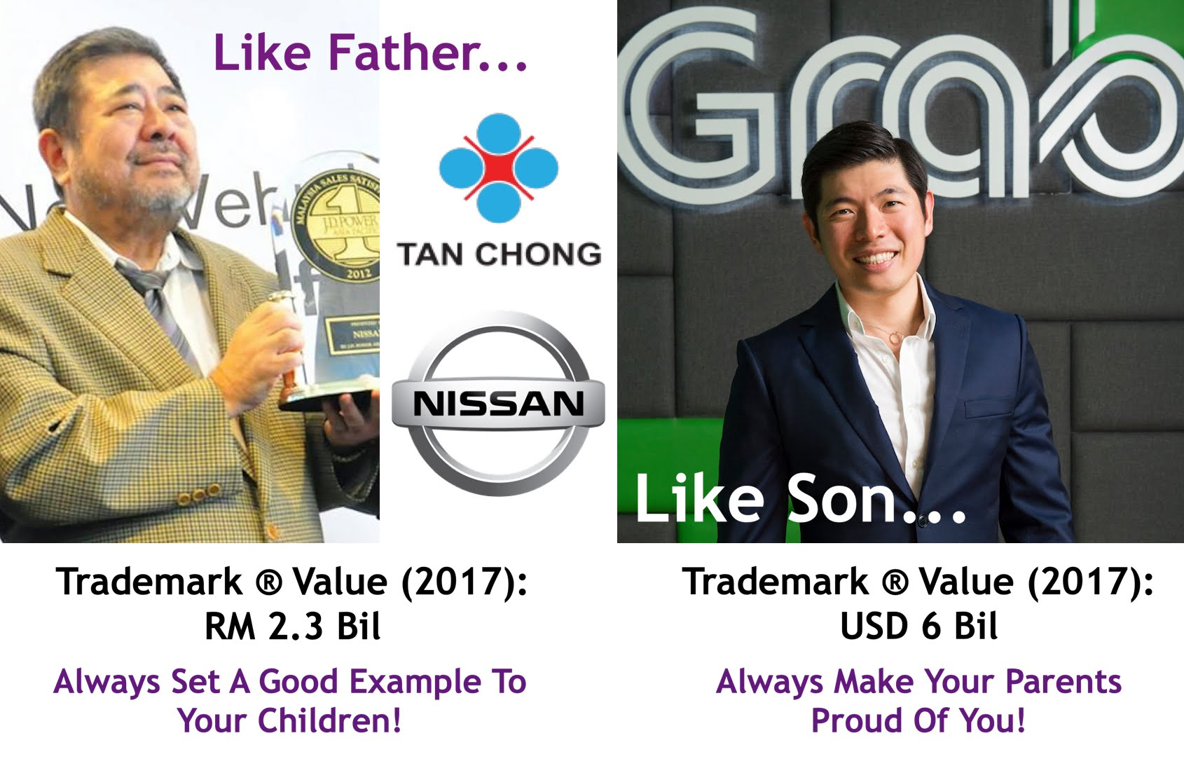 Trademark Makes Your Parents Proud Of You