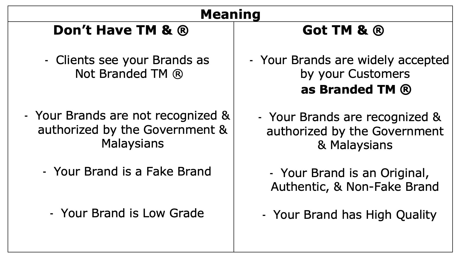 Trademark Symbol 2