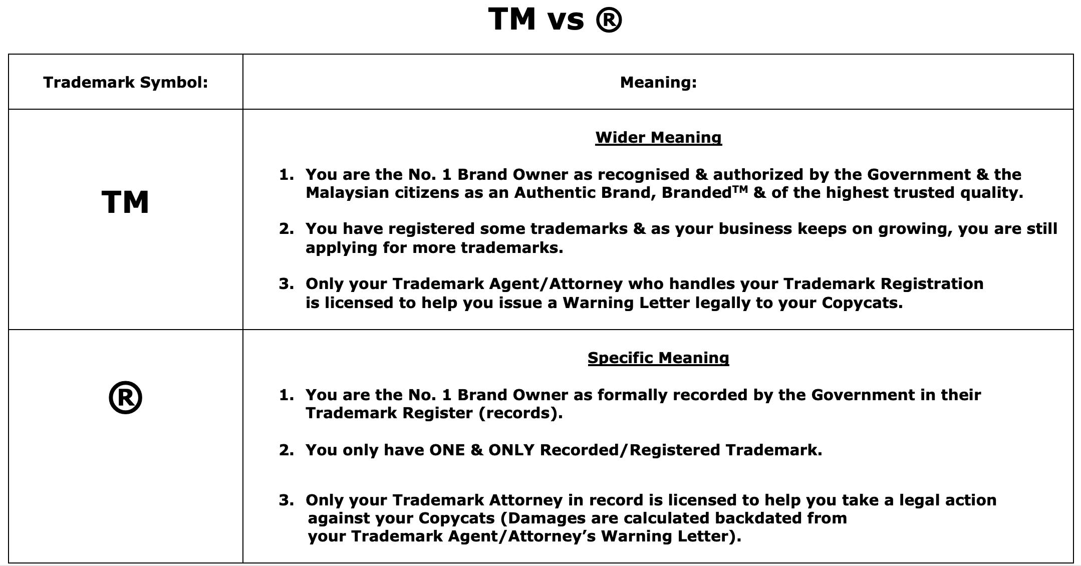 TM vs R