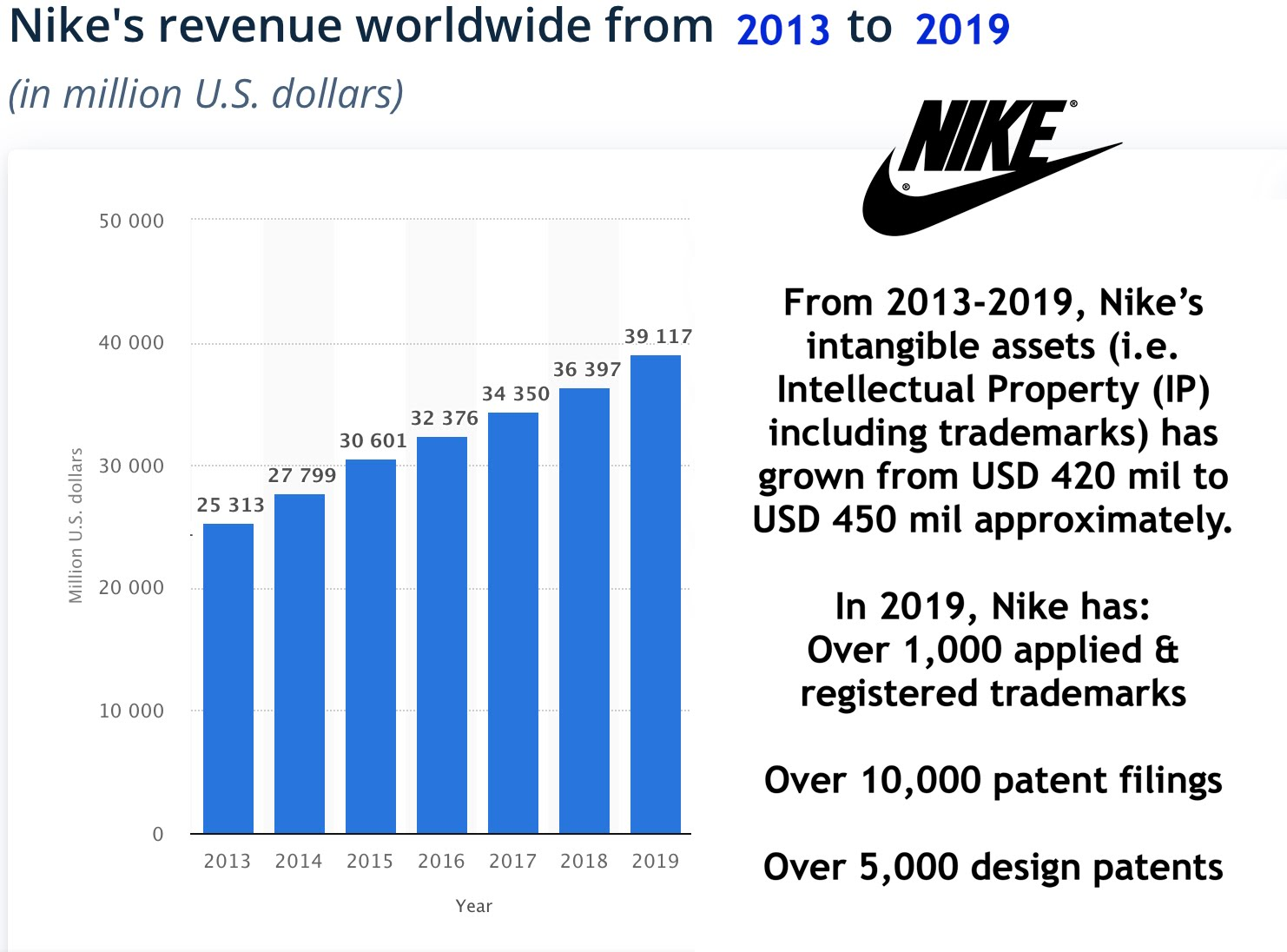 Nike Trademark