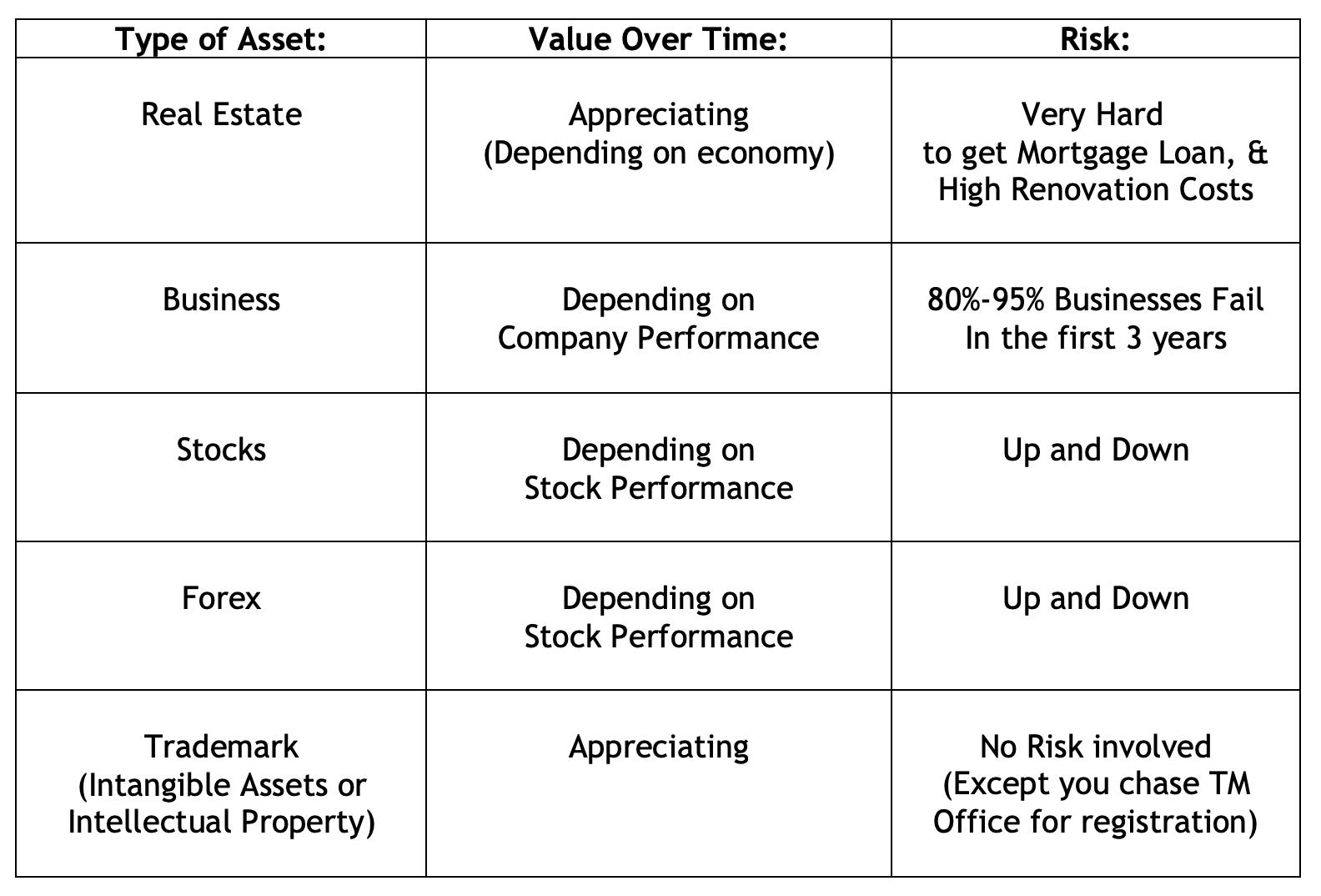 Trademark Risk
